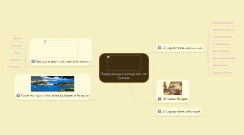 Mind Map: Виртуальные экскурсии по Греции