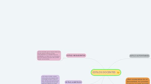 Mind Map: ESTILOS DOCENTES  :)