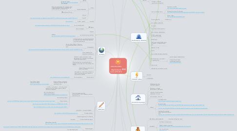 Mind Map: SomeTime 2014  Ohjelmaideoita kooste 27.9.2013