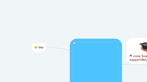 Mind Map: tool test