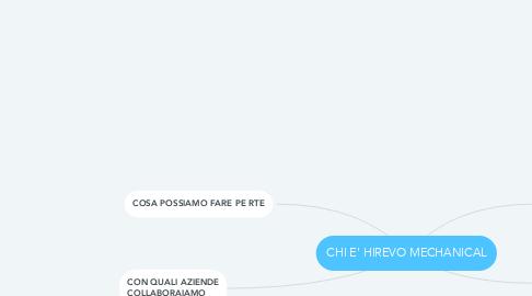 Mind Map: CHI E' HIREVO MECHANICAL
