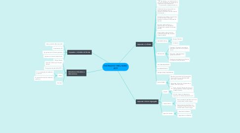 Mind Map: ESCENARIO TRIBUTARIO 2019