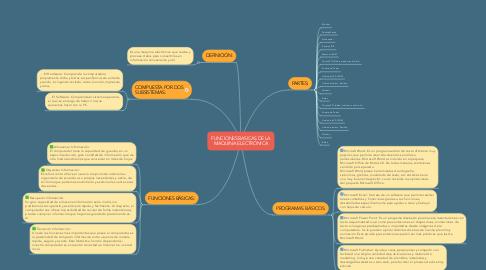 Mind Map: FUNCIONES BASICAS DE LA MAQUINA ELECTRÓNICA