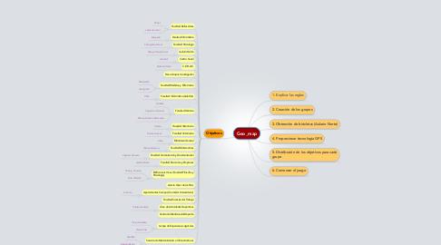Mind Map: Geo_map