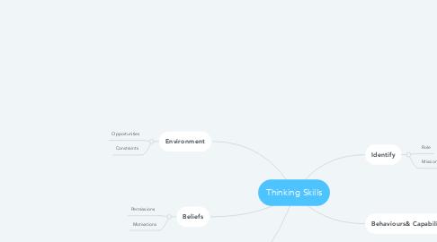 Mind Map: Thinking Skills