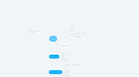 Mind Map: Maquina não liga