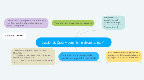 Mind Map: Lección 2: Crear y administrar documentos (1)
