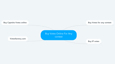 Mind Map: Buy Votes Online For Any contest