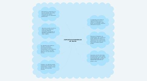 Mind Map: DISPOSITIVOS PERIFÉRICOS DE SALIDA