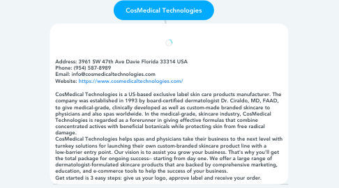 Mind Map: CosMedical Technologies