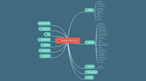 Mind Map: Package Check List