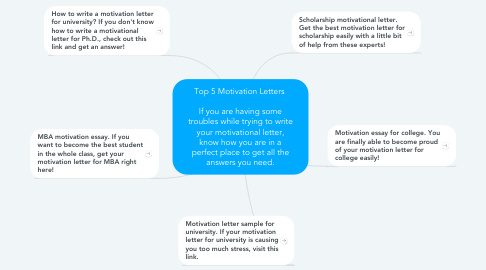Mind Map: Top 5 Motivation Letters    If you are having some troubles while trying to write your motivational letter, know how you are in a perfect place to get all the answers you need.
