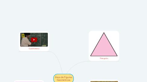 Mind Map: Área de Figuras Geométricas