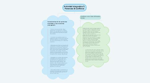 Mind Map: Actividad integradora 5. Potencias & Conflictos