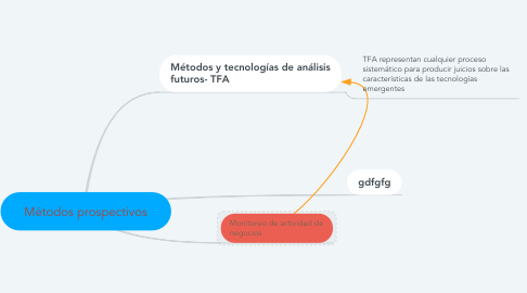 Mind Map: Métodos prospectivos