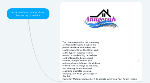 Mind Map: Very best Information about Homestay di melaka