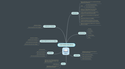 Mind Map: JOSE MARIA ARGUEDAS