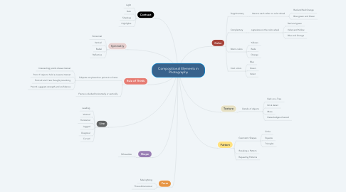 Mind Map: Compositional Elements in Photography