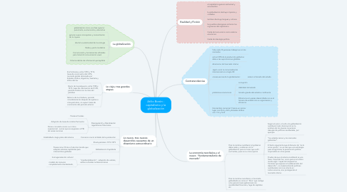 Mind Map: Atilio Borón - capitalismo y la globalización