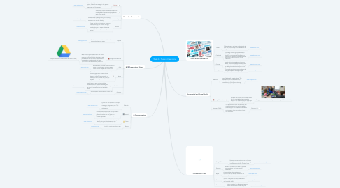 Mind Map: Web 2.0 Tools in Classroom