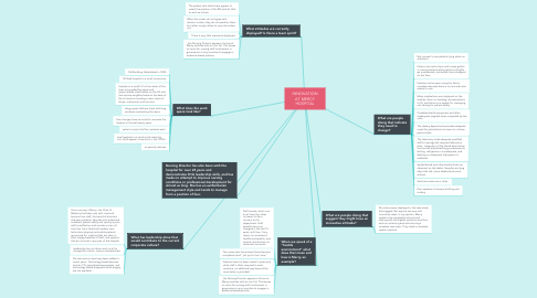 Mind Map: INNOVATION AT MERCY HOSPITAL