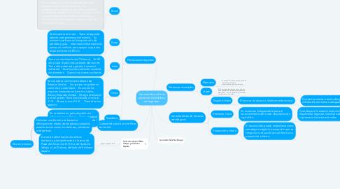 Mind Map: Características de las potencias mundiales y emergentes.
