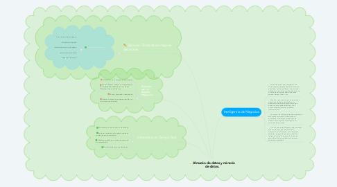Mind Map: Almacén de datos y minería  de datos.