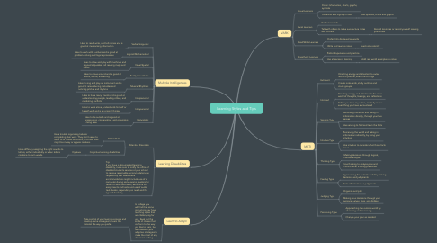 Mind Map: Learning Styles and Tips