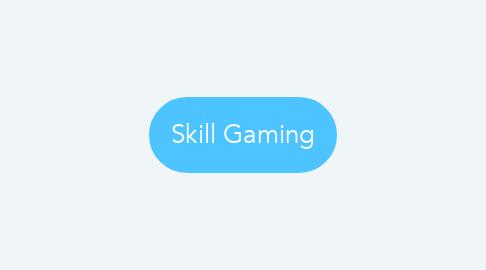 Mind Map: Skill Gaming