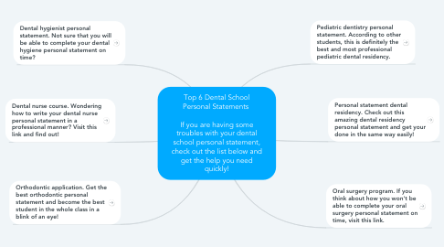 Mind Map: Top 6 Dental School Personal Statements    If you are having some troubles with your dental school personal statement, check out the list below and get the help you need quickly!