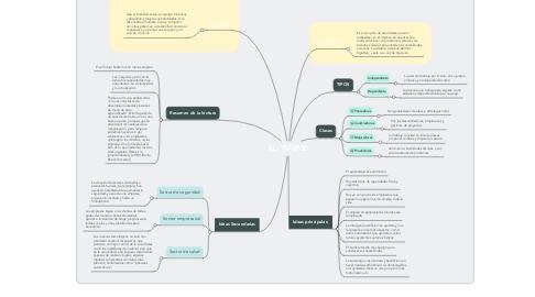 Mind Map: EL TRABAJO