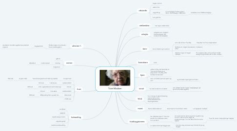 Mind Map: Tove Madsen
