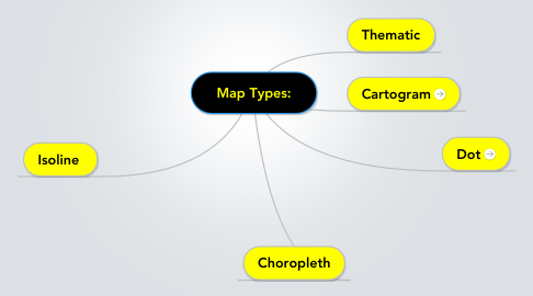 Mind Map: Map Types:
