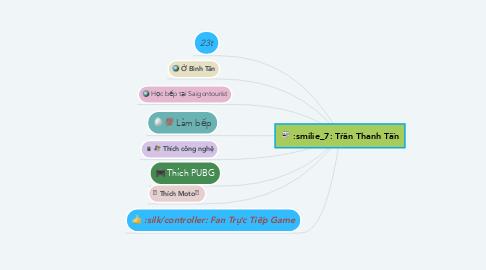 Mind Map: Trần Thanh Tấn