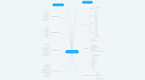 Mind Map: Ford: Automobiles
