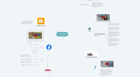 Mind Map: Nuevos formatos de publicidad