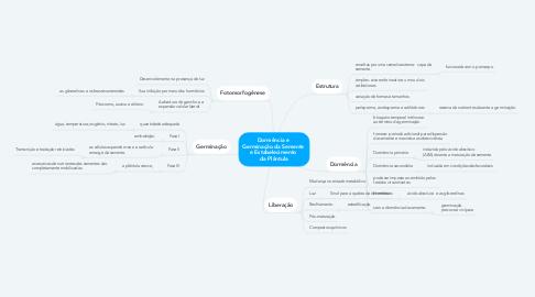 Mind Map: Dormência e  Germinação da Semente  e Estabelecimento  da Plântula