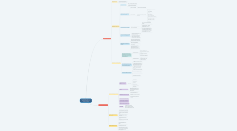 Mind Map: Principales demandas de la población mexicana en materia de salud
