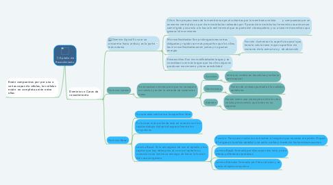 Mind Map: Epitelio de Revestimiento
