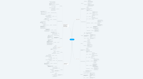 Mind Map: jesstaurant.ru