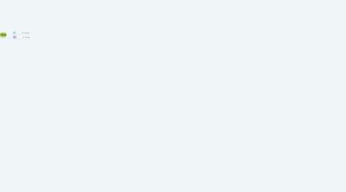 Mind Map: P_Enseignement scientifique 1ère - 2019-2020