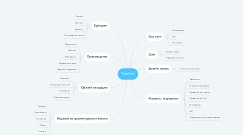 Mind Map: TreeTon