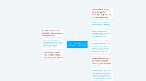 Mind Map: P.O.O. (Programacion Orientada a Objetivos)