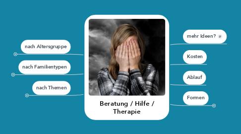 Mind Map: Beratung / Hilfe / Therapie