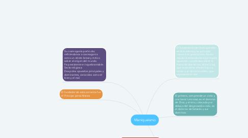 Mind Map: Maniqueismo