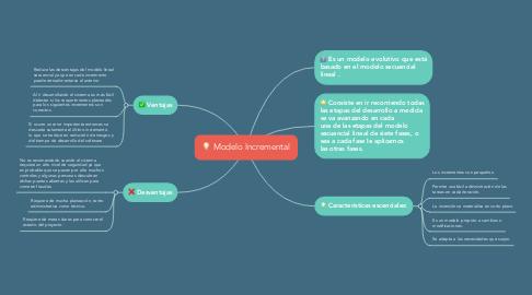 Mind Map: Modelo Incremental