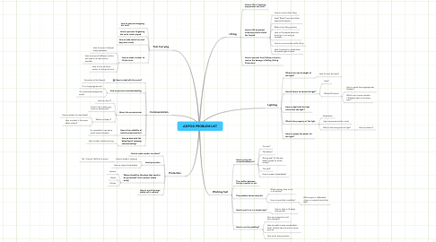 Mind Map: AZIPOD PROBLEM LIST