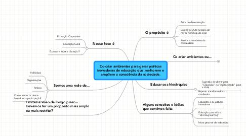 Mind Map: Co-criar ambientes para gerar práticas inovadoras de educação que melhorem e ampliem a consciência da sociedade.
