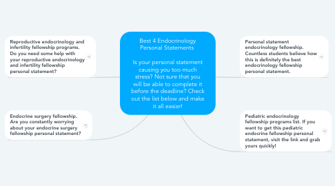 Mind Map: Best 4 Endocrinology Personal Statements    Is your personal statement causing you too much stress? Not sure that you will be able to complete it before the deadline? Check out the list below and make it all easier!