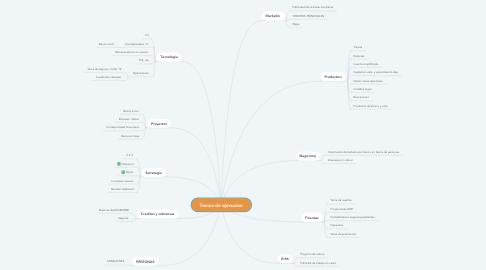 Mind Map: Temas de ejecucion